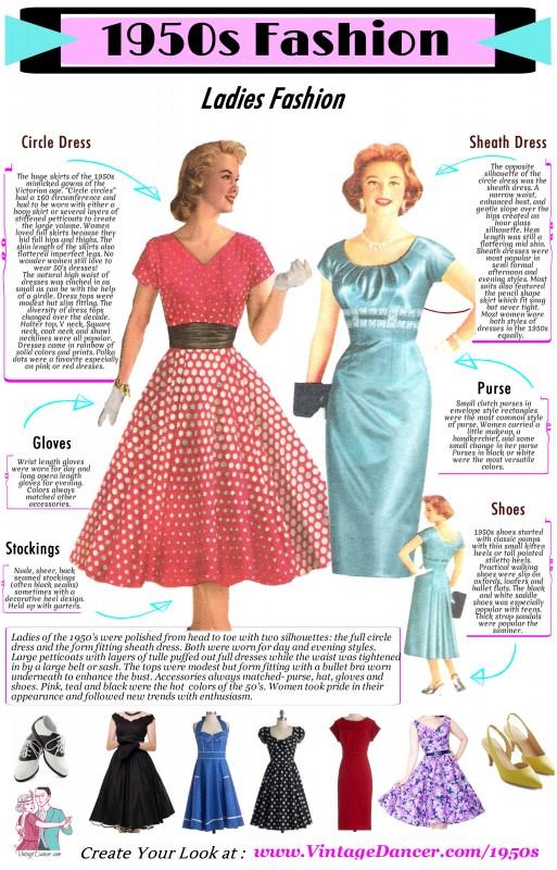 Мода 50-х годов.