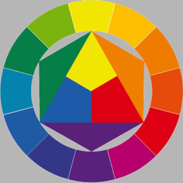 Цветовой круг Иттона.