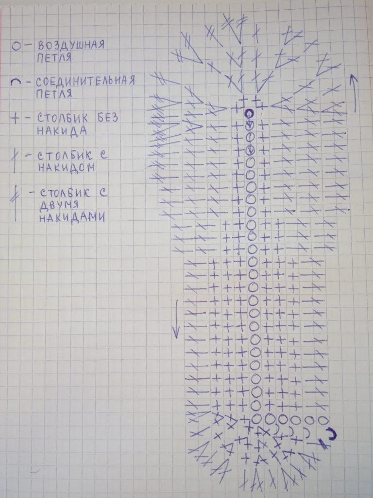 Схема вязания подошвы 36р