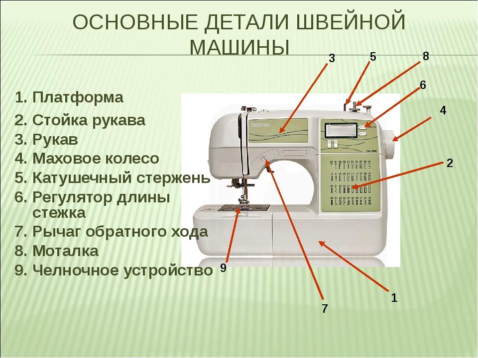детали швейной машинки