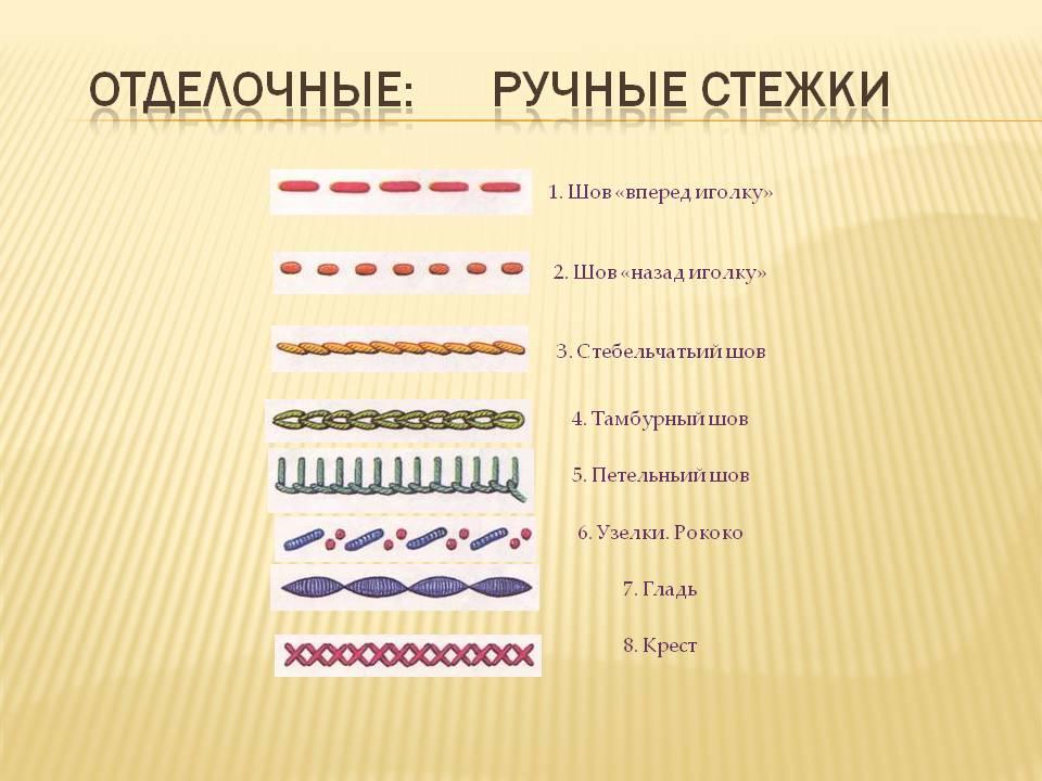 виды швов ручных