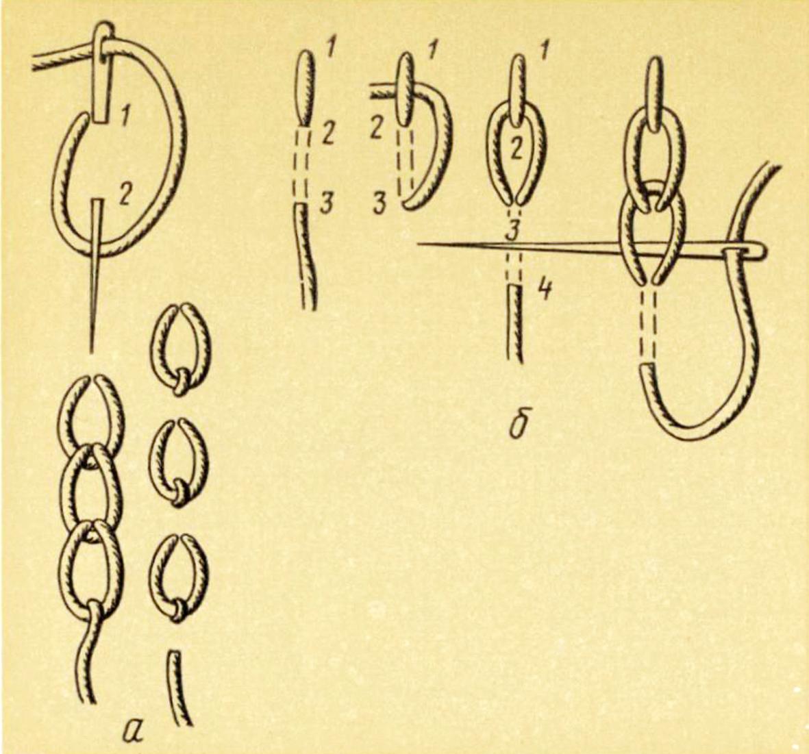 тамбурный шов схема